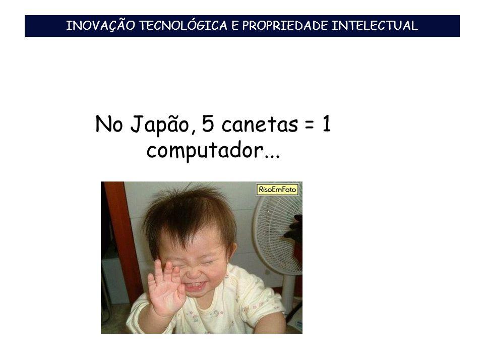 No Japão, 5 canetas = 1 computador... INOVAÇÃO TECNOLÓGICA E PROPRIEDADE INTELECTUAL