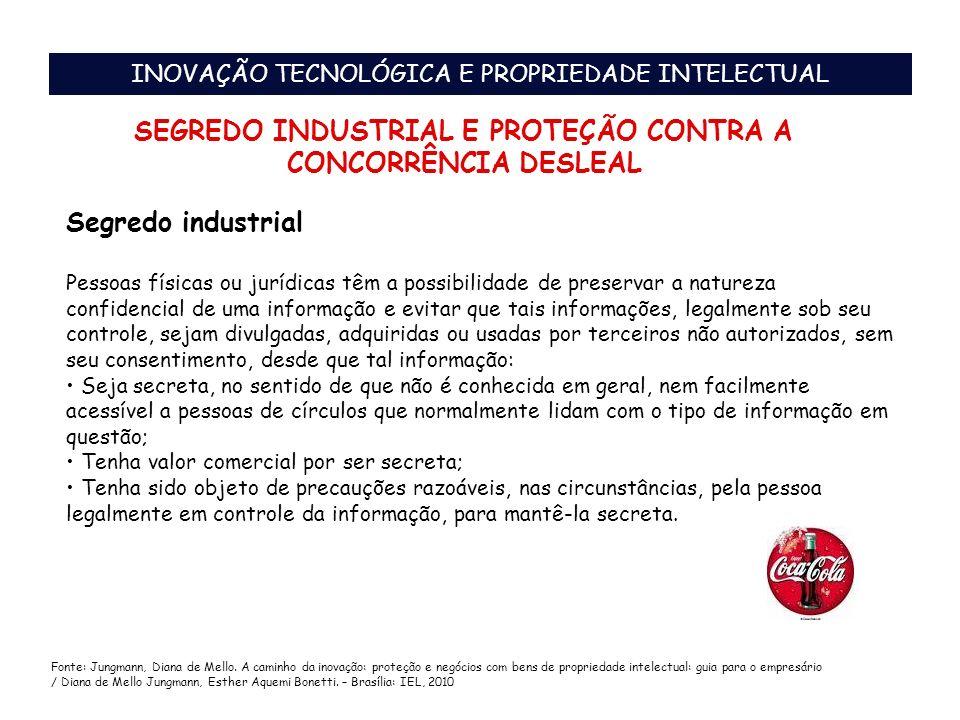 INOVAÇÃO TECNOLÓGICA E PROPRIEDADE INTELECTUAL SEGREDO INDUSTRIAL E PROTEÇÃO CONTRA A CONCORRÊNCIA DESLEAL Segredo industrial Pessoas físicas ou juríd