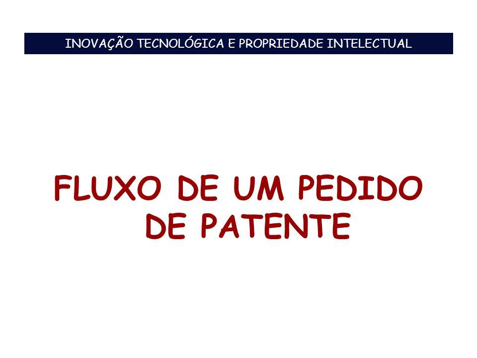 FLUXO DE UM PEDIDO DE PATENTE INOVAÇÃO TECNOLÓGICA E PROPRIEDADE INTELECTUAL