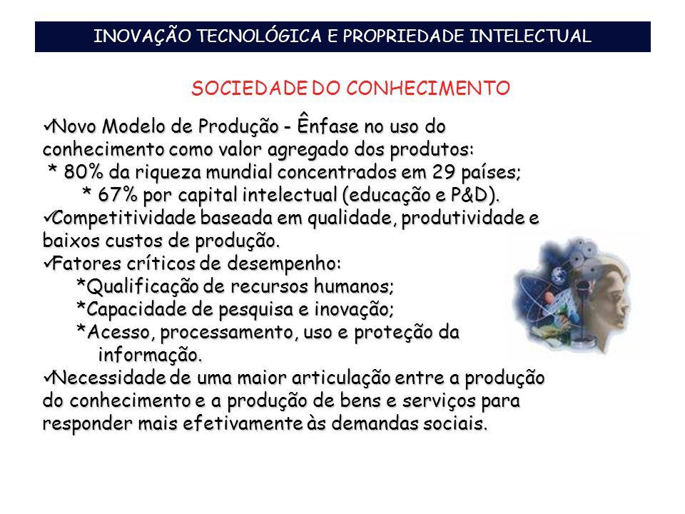 INOVAÇÃO TECNOLÓGICA E PROPRIEDADE INTELECTUAL MARCA