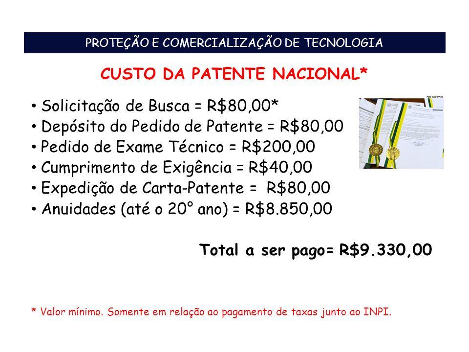 PROTEÇÃO E COMERCIALIZAÇÃO DE TECNOLOGIA CUSTO DA PATENTE NACIONAL* Solicitação de Busca = R$80,00* Depósito do Pedido de Patente = R$80,00 Pedido de