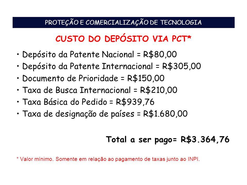 Depósito da Patente Nacional = R$80,00 Depósito da Patente Internacional = R$305,00 Documento de Prioridade = R$150,00 Taxa de Busca Internacional = R