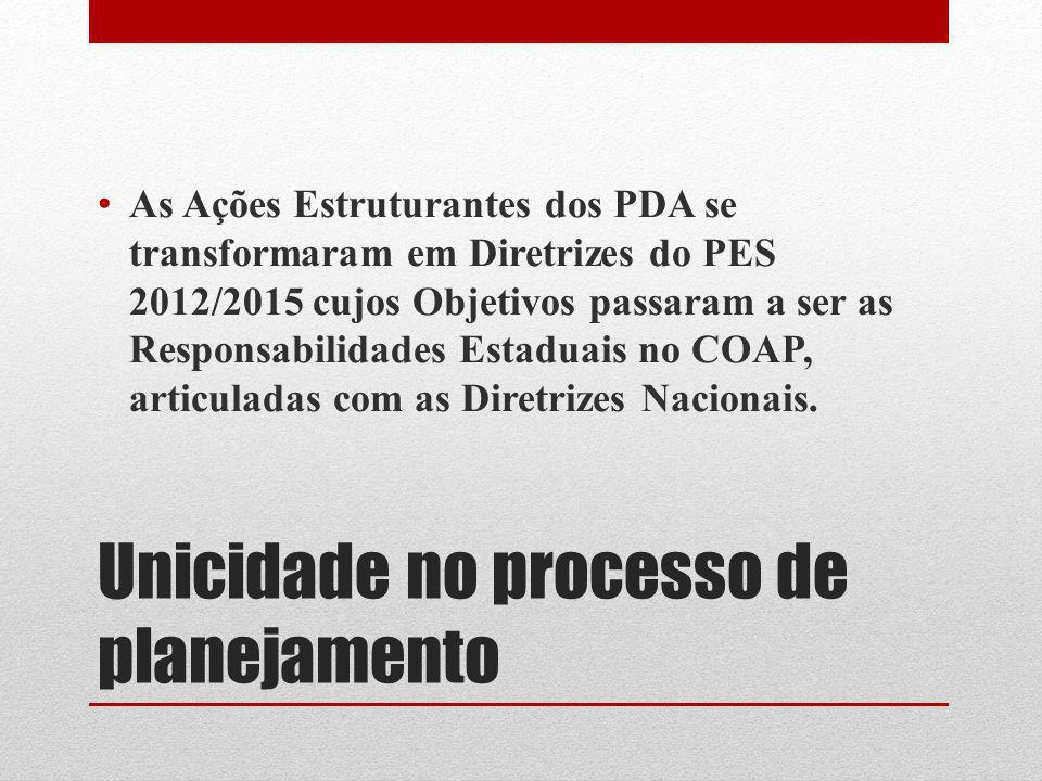 Unicidade no processo de planejamento As Ações Estruturantes dos PDA se transformaram em Diretrizes do PES 2012/2015 cujos Objetivos passaram a ser as