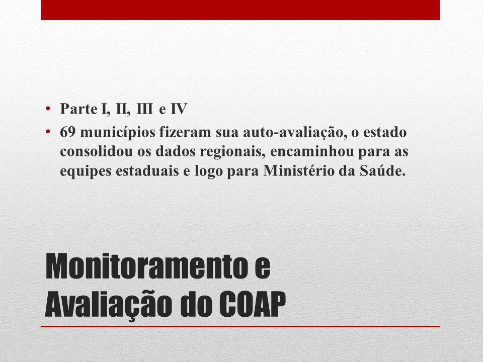 Monitoramento e Avaliação do COAP Parte I, II, III e IV 69 municípios fizeram sua auto-avaliação, o estado consolidou os dados regionais, encaminhou p