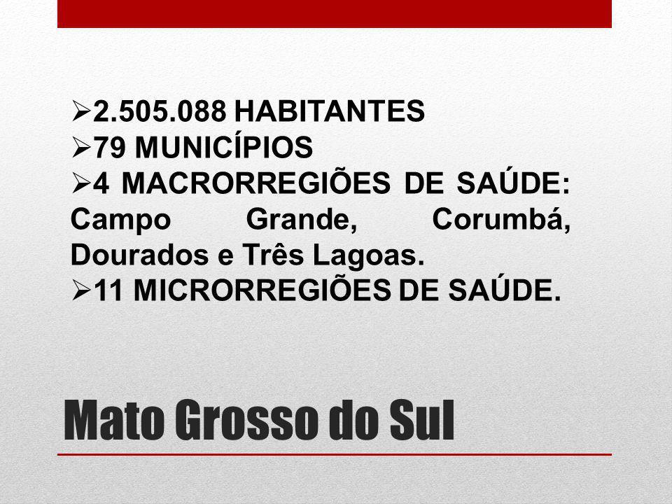 Mato Grosso do Sul 2.505.088 HABITANTES 79 MUNICÍPIOS 4 MACRORREGIÕES DE SAÚDE: Campo Grande, Corumbá, Dourados e Três Lagoas. 11 MICRORREGIÕES DE SAÚ