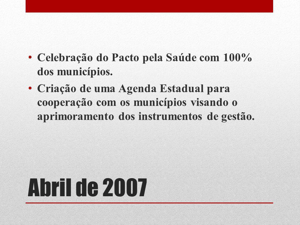 Abril de 2007 Celebração do Pacto pela Saúde com 100% dos municípios. Criação de uma Agenda Estadual para cooperação com os municípios visando o aprim