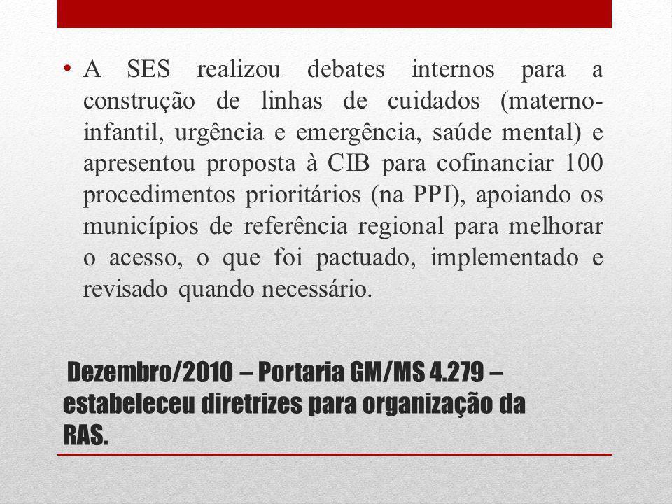 Dezembro/2010 – Portaria GM/MS 4.279 – estabeleceu diretrizes para organização da RAS. A SES realizou debates internos para a construção de linhas de