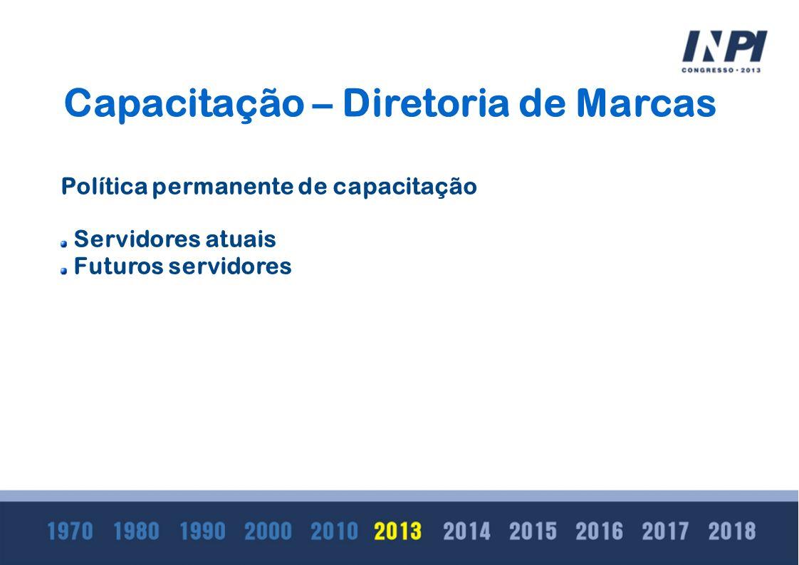 Capacitação – Diretoria de Marcas Política permanente de capacitação Servidores atuais Futuros servidores