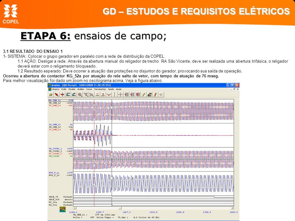 ETAPA 6: ensaios de campo; GD – ESTUDOS E REQUISITOS ELÉTRICOS 3.1 RESULTADO DO ENSAIO 1 1- SISTEMA: Colocar o grupo gerador em paralelo com a rede de