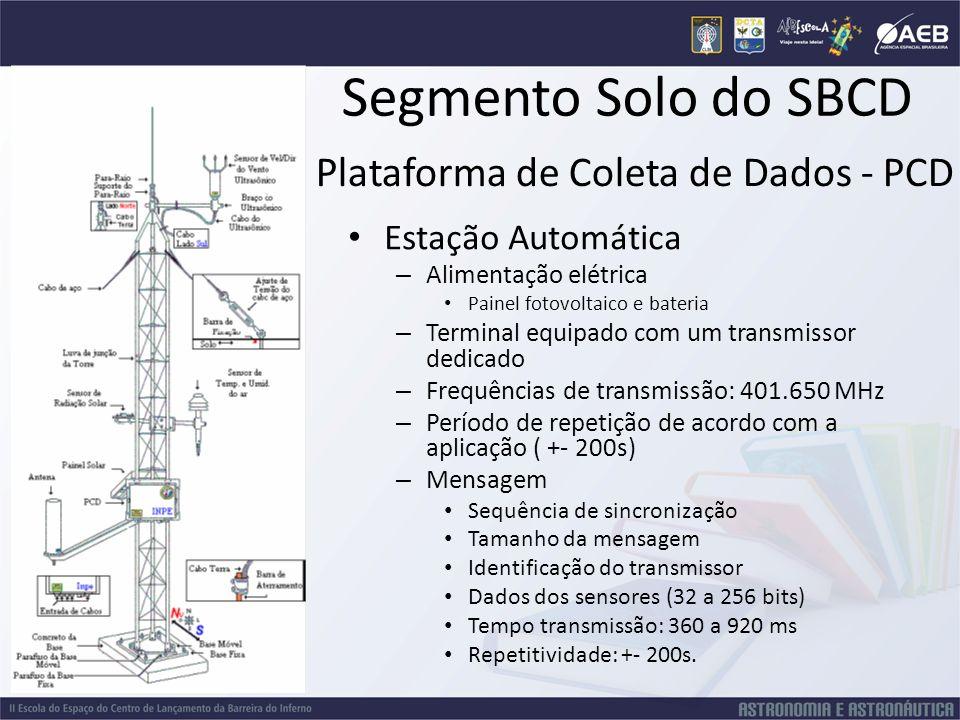 Segmento Solo do SBCD Plataforma de Coleta de Dados - PCD Estação Automática – Alimentação elétrica Painel fotovoltaico e bateria – Terminal equipado
