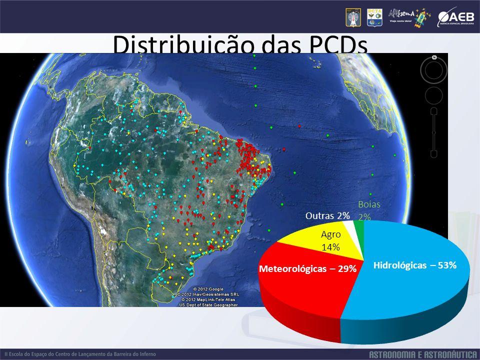 Distribuição das PCDs Hidrológicas – 53% Meteorológicas – 29% Agro 14% Boias 2% Outras 2%