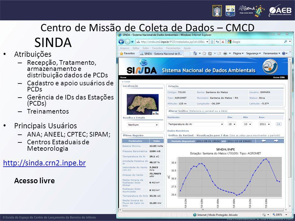 Centro de Missão de Coleta de Dados – CMCD SINDA Atribuições – Recepção, Tratamento, armazenamento e distribuição dados de PCDs – Cadastro e apoio usu