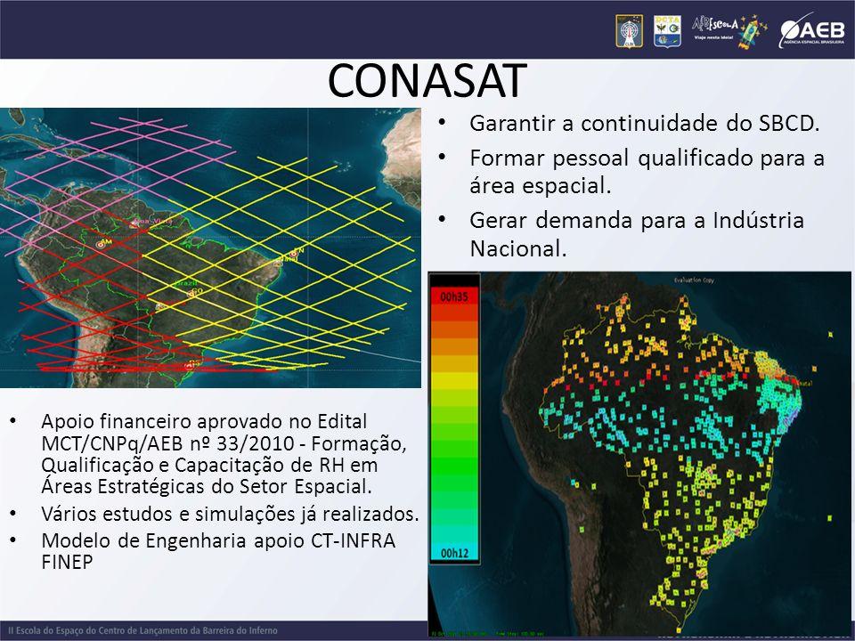 CONASAT Apoio financeiro aprovado no Edital MCT/CNPq/AEB nº 33/2010 - Formação, Qualificação e Capacitação de RH em Áreas Estratégicas do Setor Espaci