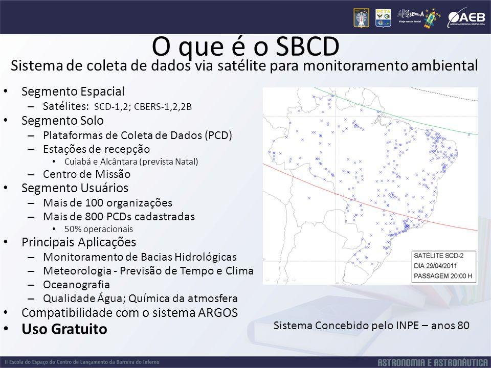 O que é o SBCD Sistema de coleta de dados via satélite para monitoramento ambiental Segmento Espacial – Satélites: SCD-1,2; CBERS-1,2,2B Segmento Solo