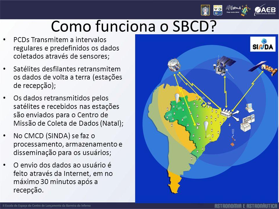 Como funciona o SBCD? PCDs Transmitem a intervalos regulares e predefinidos os dados coletados através de sensores; Satélites desfilantes retransmitem