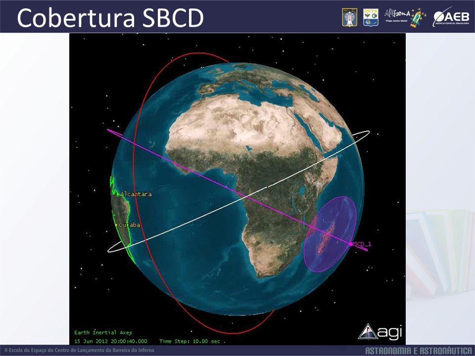 Cobertura SBCD