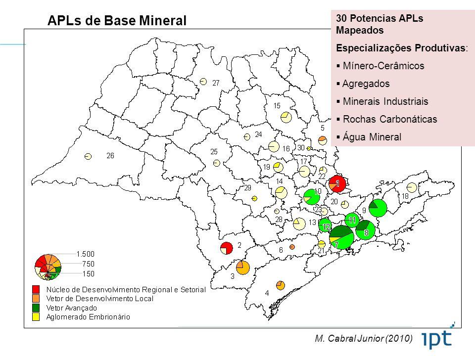 30 Potencias APLs Mapeados Especializações Produtivas: Mínero-Cerâmicos Agregados Minerais Industriais Rochas Carbonáticas Água Mineral APLs de Base M