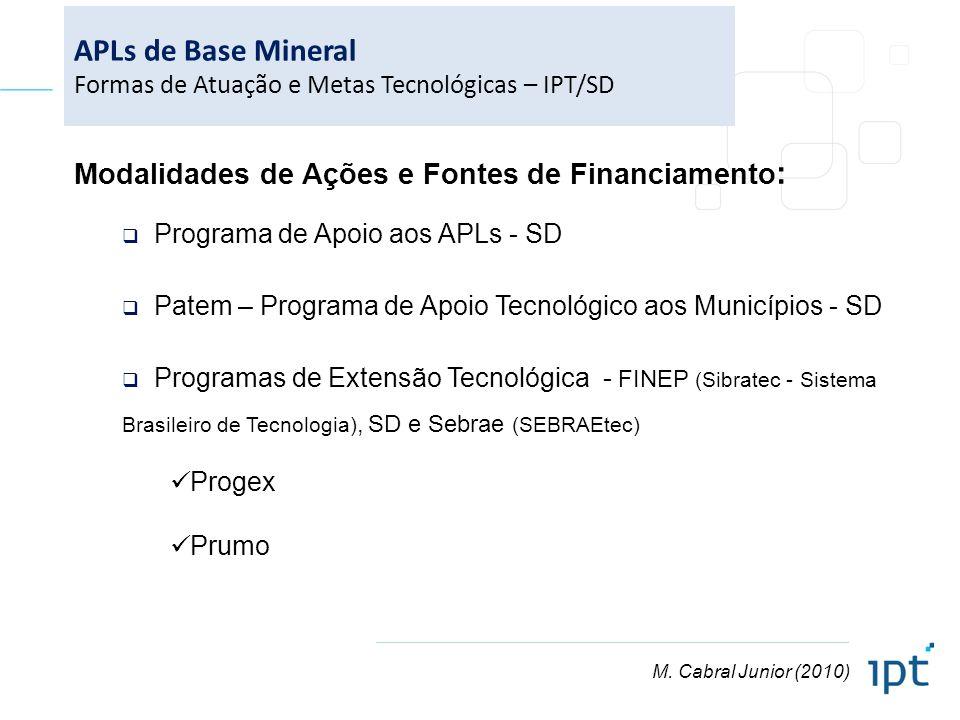 APLs de Base Mineral Formas de Atuação e Metas Tecnológicas – IPT/SD Modalidades de Ações e Fontes de Financiamento : Programa de Apoio aos APLs - SD
