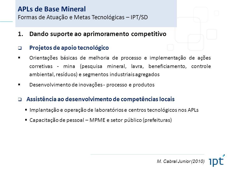 APLs de Base Mineral Formas de Atuação e Metas Tecnológicas – IPT/SD 1.Dando suporte ao aprimoramento competitivo Projetos de apoio tecnológico Orient