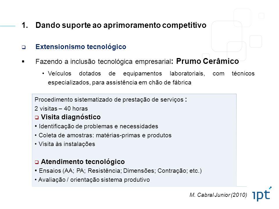 1.Dando suporte ao aprimoramento competitivo Extensionismo tecnológico Fazendo a inclusão tecnológica empresarial : Prumo Cerâmico Veículos dotados de