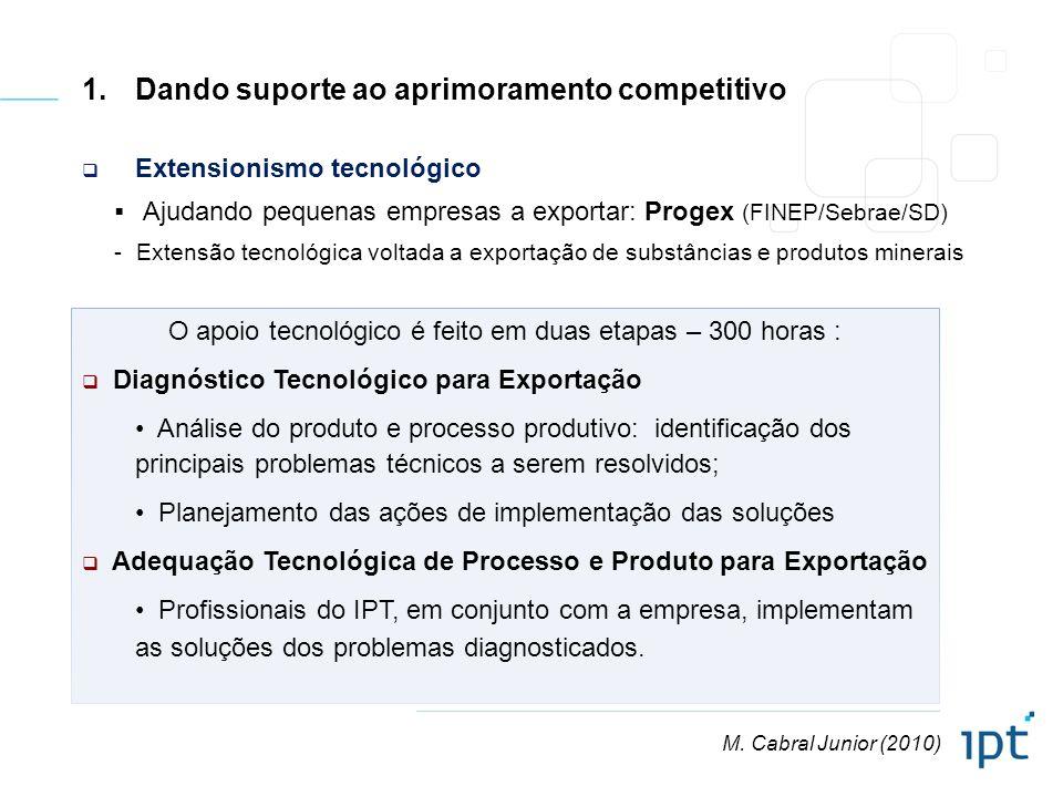 1.Dando suporte ao aprimoramento competitivo Extensionismo tecnológico Ajudando pequenas empresas a exportar: Progex (FINEP/Sebrae/SD) -Extensão tecno