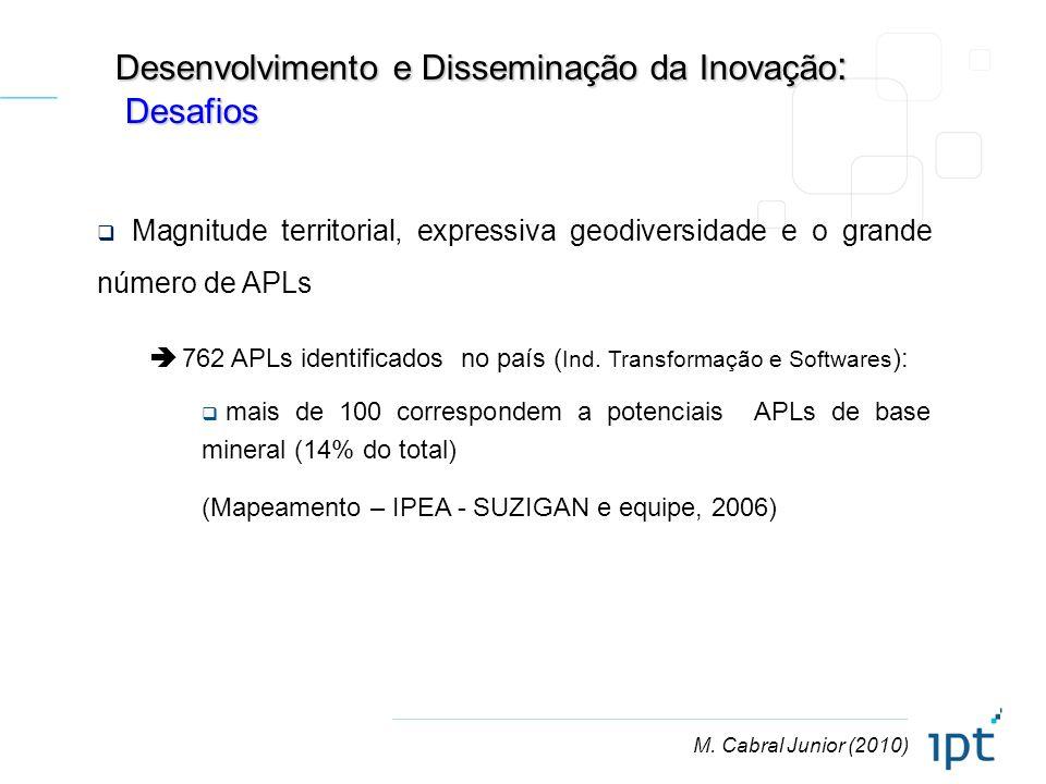 M. Cabral Junior (2010) Desenvolvimento e Disseminação da Inovação : Desafios Desafios Magnitude territorial, expressiva geodiversidade e o grande núm