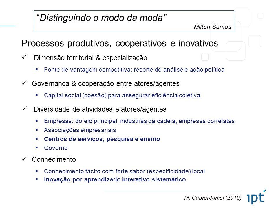 M. Cabral Junior (2010) Processos produtivos, cooperativos e inovativos Dimensão territorial & especialização Fonte de vantagem competitiva; recorte d