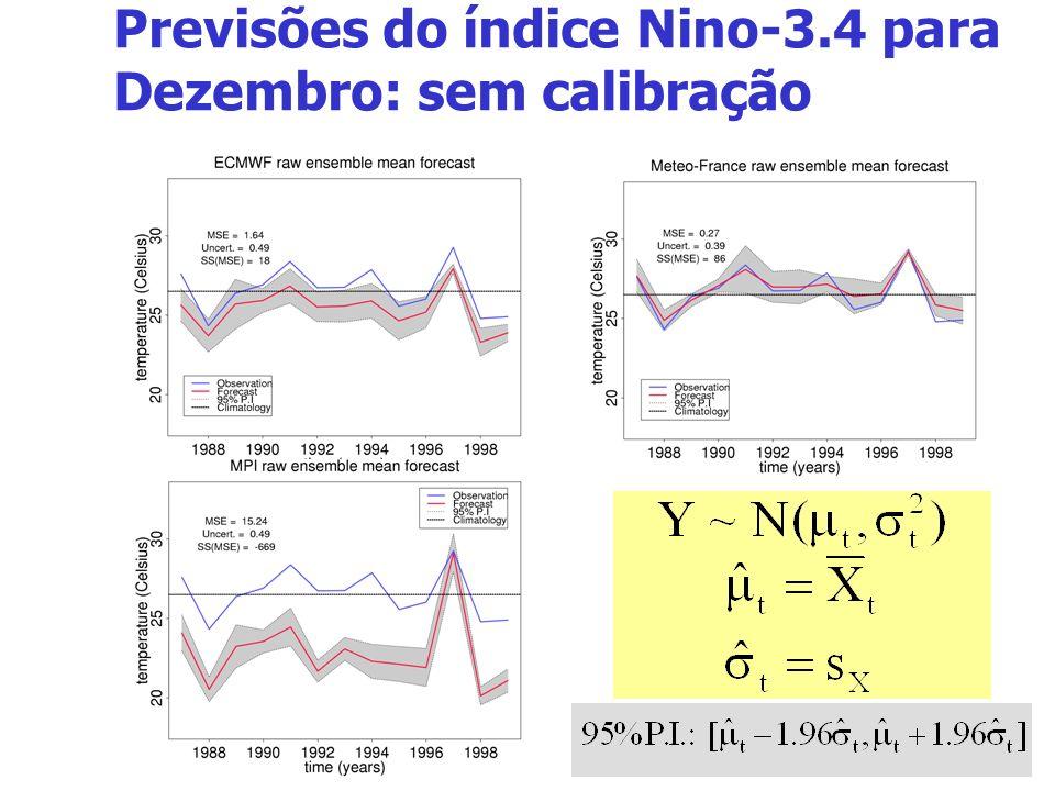 12 Previsões do índice Nino-3.4 para Dezembro: sem calibração