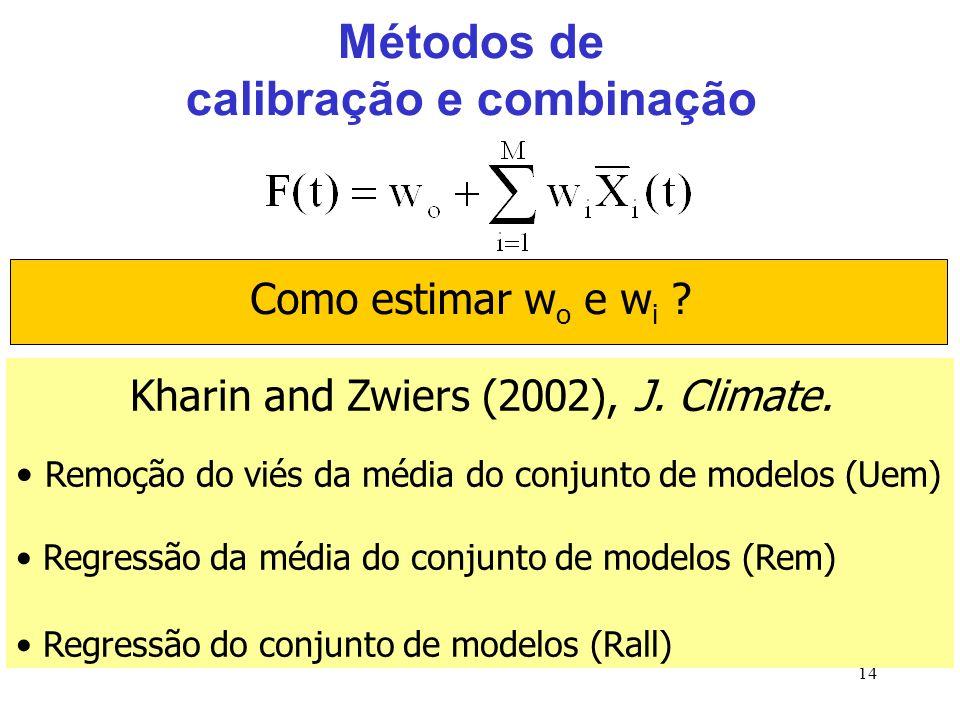 14 Remoção do viés da média do conjunto de modelos (Uem) Regressão da média do conjunto de modelos (Rem) Regressão do conjunto de modelos (Rall) Métodos de calibração e combinação Kharin and Zwiers (2002), J.