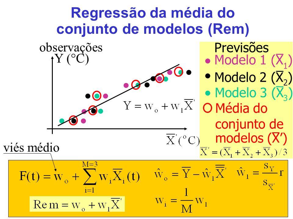 16 Regressão da média do conjunto de modelos (Rem) Previsões Modelo 1 (X ) Modelo 2 (X ) Modelo 3 (X ) Média do conjunto de modelos (X) Y ( C) observações 1 2 3 viés médio