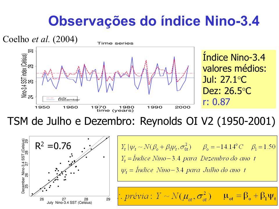 21 TSM de Julho e Dezembro: Reynolds OI V2 (1950-2001) Observações do índice Nino-3.4 Índice Nino-3.4 valores médios: Jul: 27.1 C Dez: 26.5 C r: 0.87 R 2 =0.76 Coelho et al.