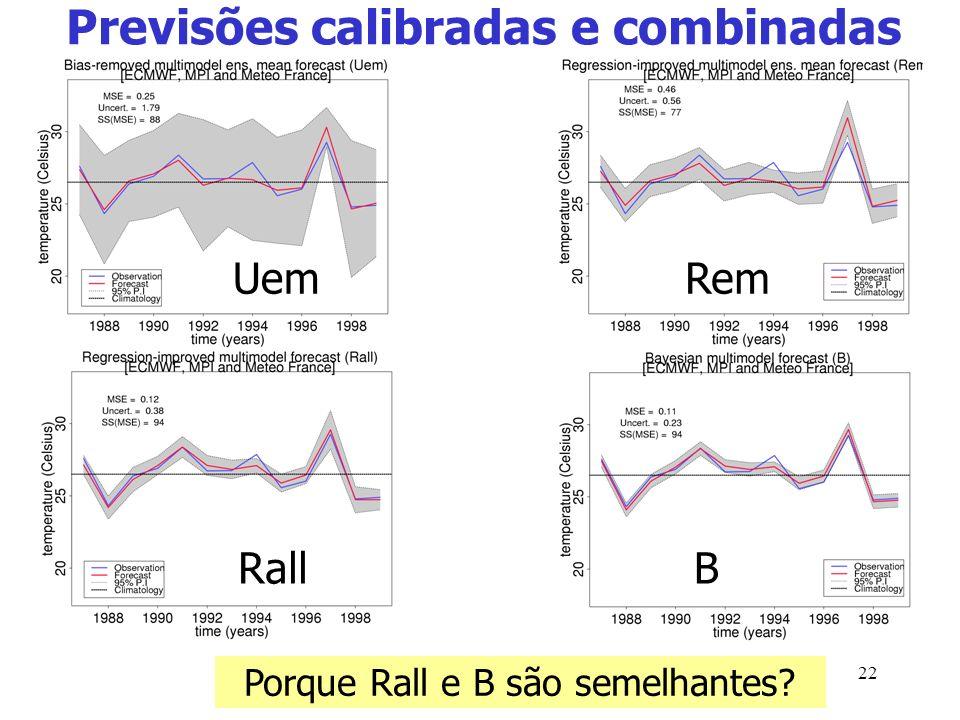 22 Previsões calibradas e combinadas Uem Rall Rem B Porque Rall e B são semelhantes