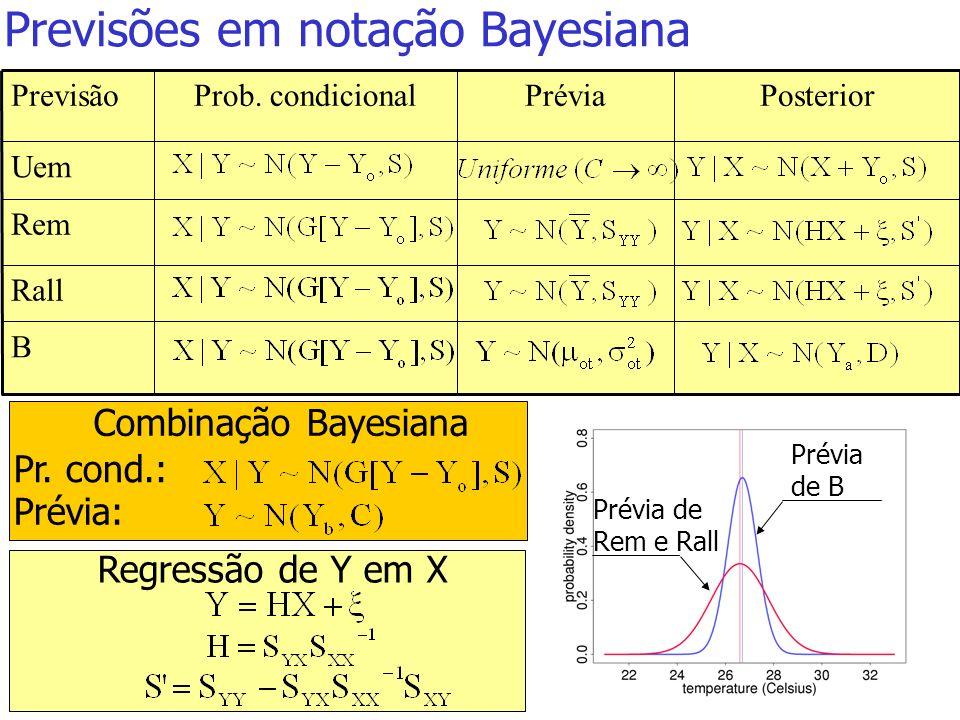 23 Previsões em notação Bayesiana Rem Uem B Rall PosteriorPréviaProb.