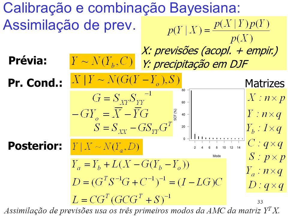 33 Prévia: Pr. Cond.: Posterior: Calibração e combinação Bayesiana: Assimilação de prev.
