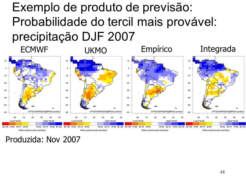 48 Empírico Integrada Exemplo de produto de previsão: Probabilidade do tercil mais provável: precipitação DJF 2007 Produzida: Nov 2007 ECMWF UKMO