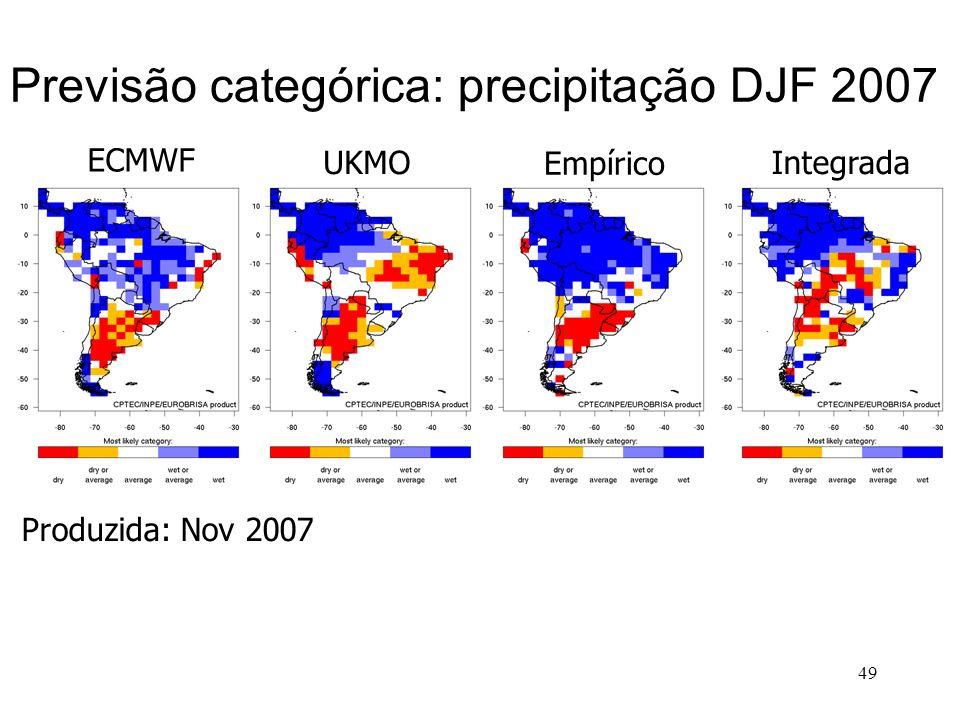 49 Empírico Integrada Previsão categórica: precipitação DJF 2007 ECMWF UKMO Produzida: Nov 2007