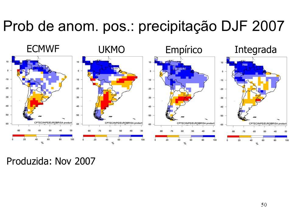50 Empírico Integrada Prob de anom. pos.: precipitação DJF 2007 ECMWF UKMO Produzida: Nov 2007