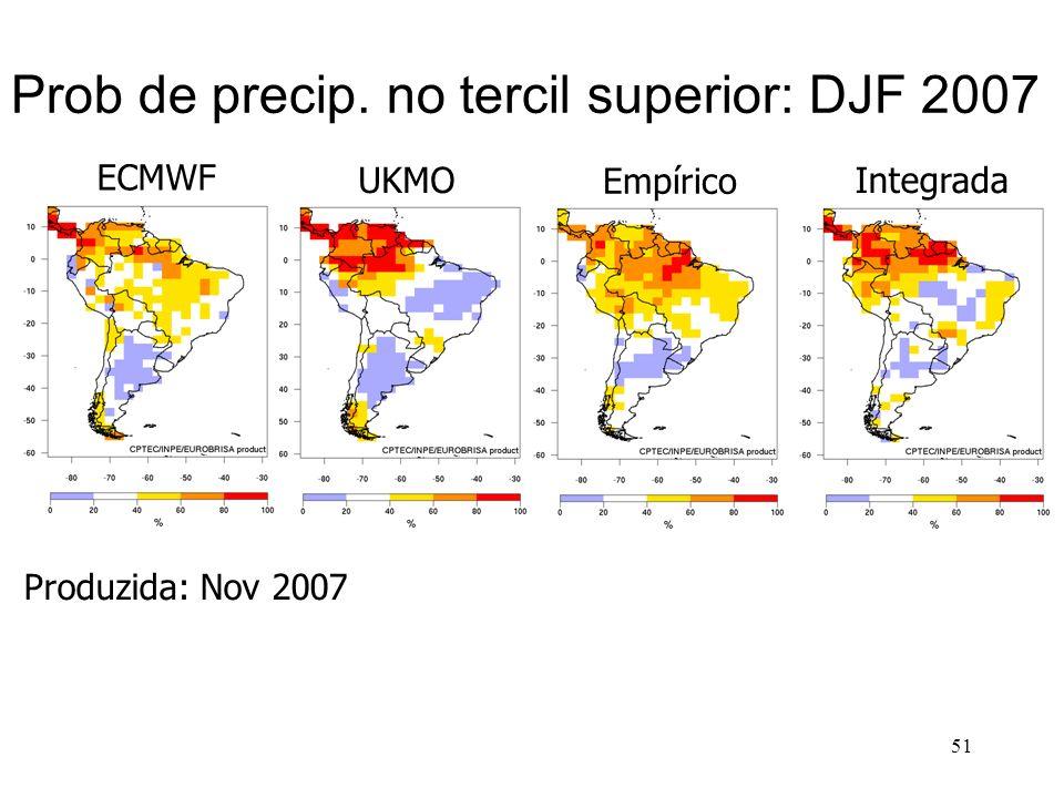 51 Empírico Integrada Prob de precip. no tercil superior: DJF 2007 ECMWF UKMO Produzida: Nov 2007