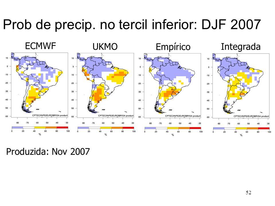 52 Empírico Integrada Prob de precip. no tercil inferior: DJF 2007 ECMWF UKMO Produzida: Nov 2007