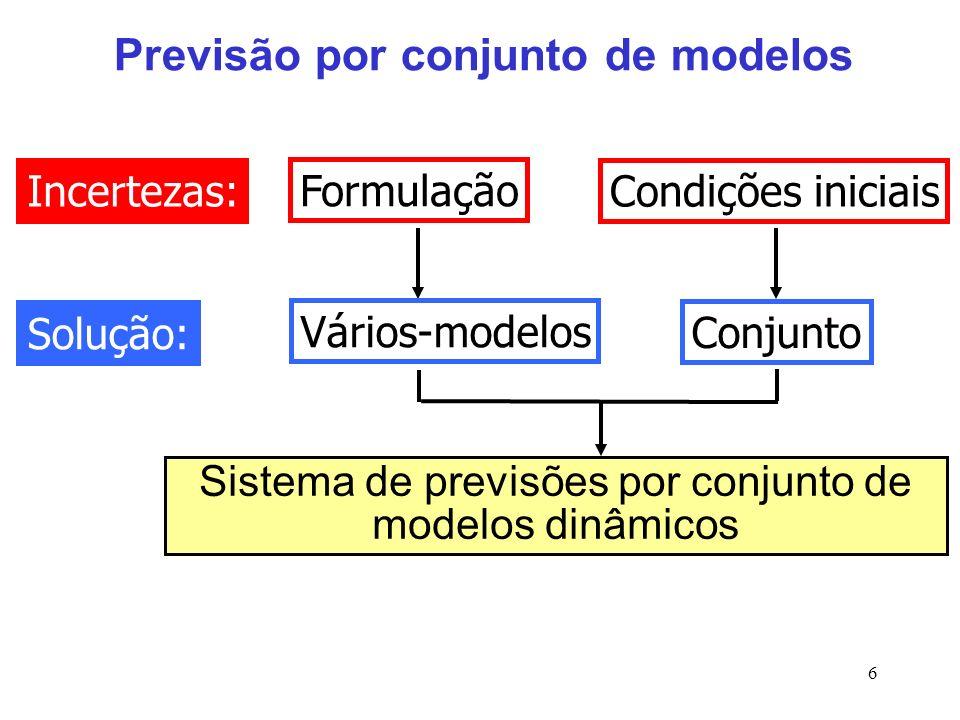 6 Previsão por conjunto de modelos Sistema de previsões por conjunto de modelos dinâmicos Solução: Vários-modelos Conjunto Incertezas: Formulação Condições iniciais