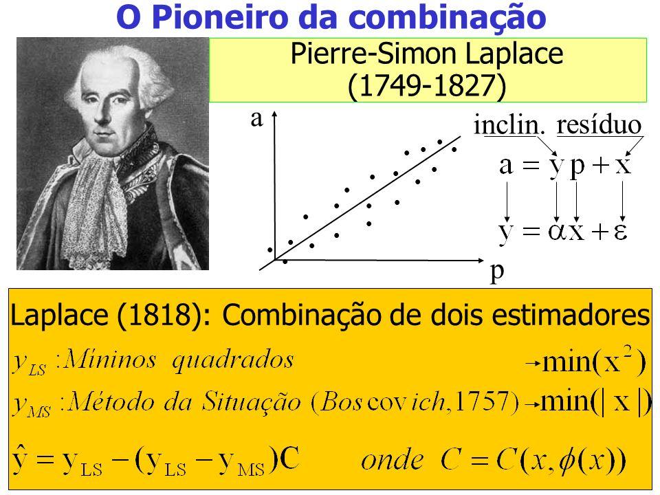 7 Pierre-Simon Laplace (1749-1827) O Pioneiro da combinação a p Laplace (1818): Combinação de dois estimadores inclin.