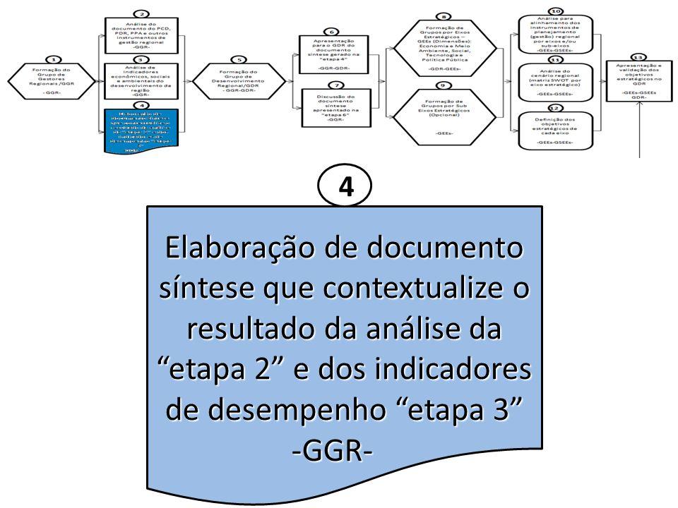 Elaboração de documento síntese que contextualize o resultado da análise da etapa 2 e dos indicadores de desempenho etapa 3 -GGR- -GGR- 4