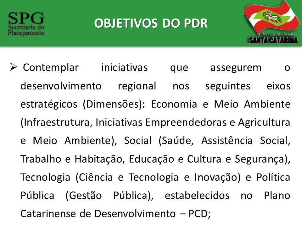 OBJETIVOS DO PDR Contemplar iniciativas que assegurem o desenvolvimento regional nos seguintes eixos estratégicos (Dimensões): Economia e Meio Ambient