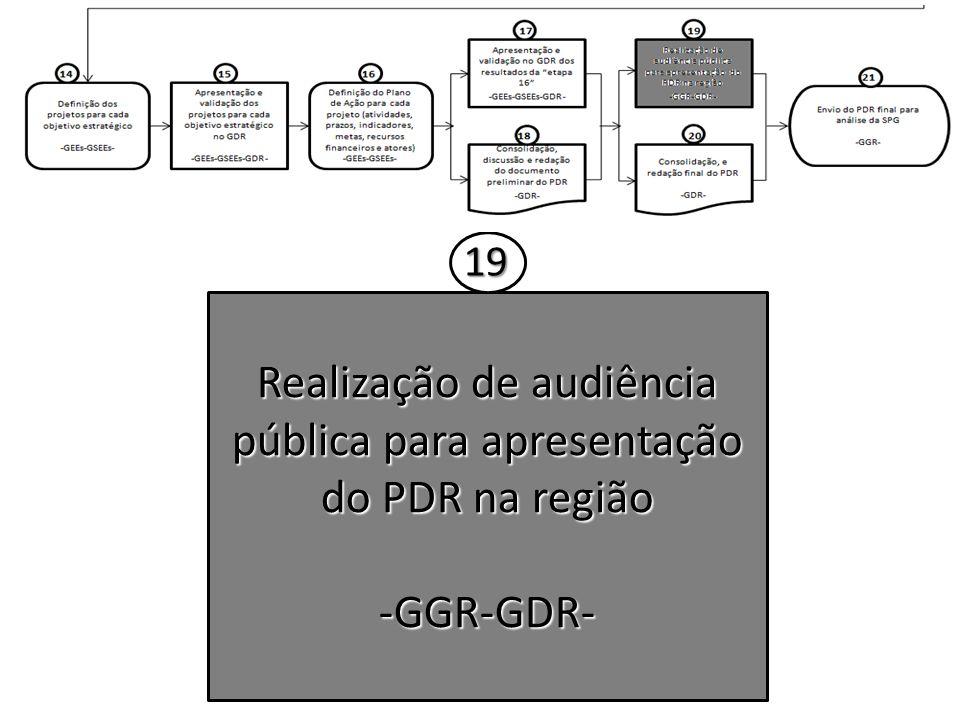 Realização de audiência pública para apresentação do PDR na região -GGR-GDR- 19