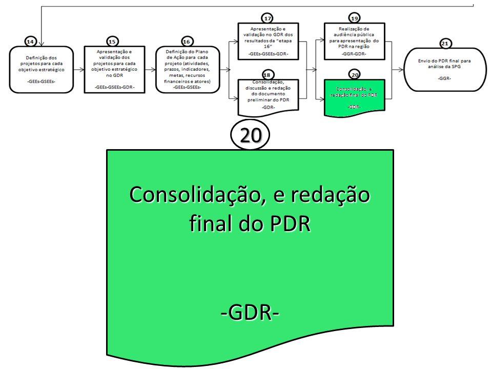 Consolidação, e redação final do PDR -GDR- 20