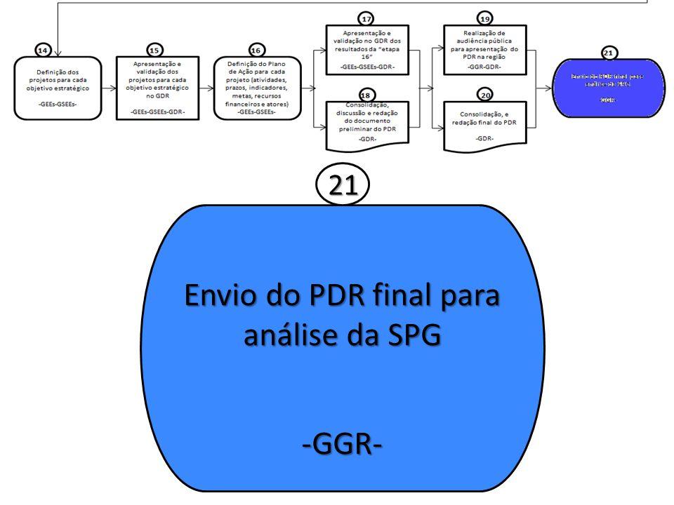 Envio do PDR final para análise da SPG -GGR- 21