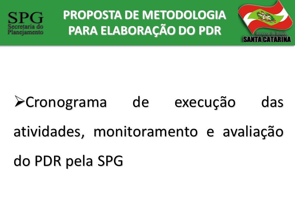 PROPOSTA DE METODOLOGIA PARA ELABORAÇÃO DO PDR Cronograma de execução das atividades, monitoramento e avaliação do PDR pela SPG Cronograma de execução