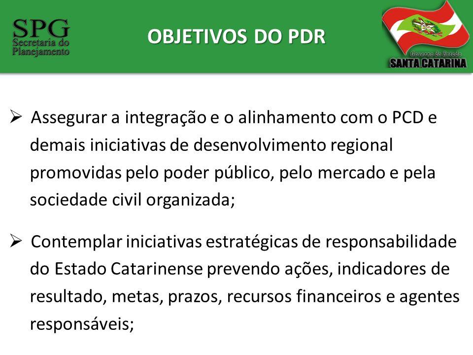 OBJETIVOS DO PDR Promover a interação/inserção das iniciativas estratégicas do PDR com o PPA – Plano Plurianual, LDO – Lei de Diretrizes Orçamentárias e LOA – Lei Orçamentária Anual.
