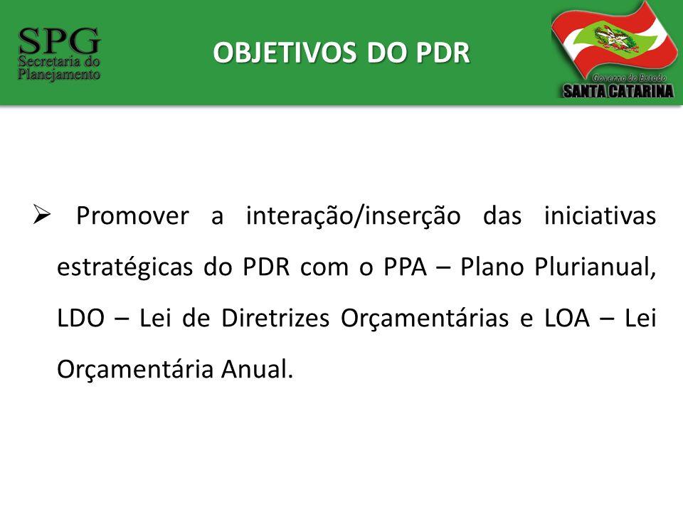 OBJETIVOS DO PDR Promover a interação/inserção das iniciativas estratégicas do PDR com o PPA – Plano Plurianual, LDO – Lei de Diretrizes Orçamentárias
