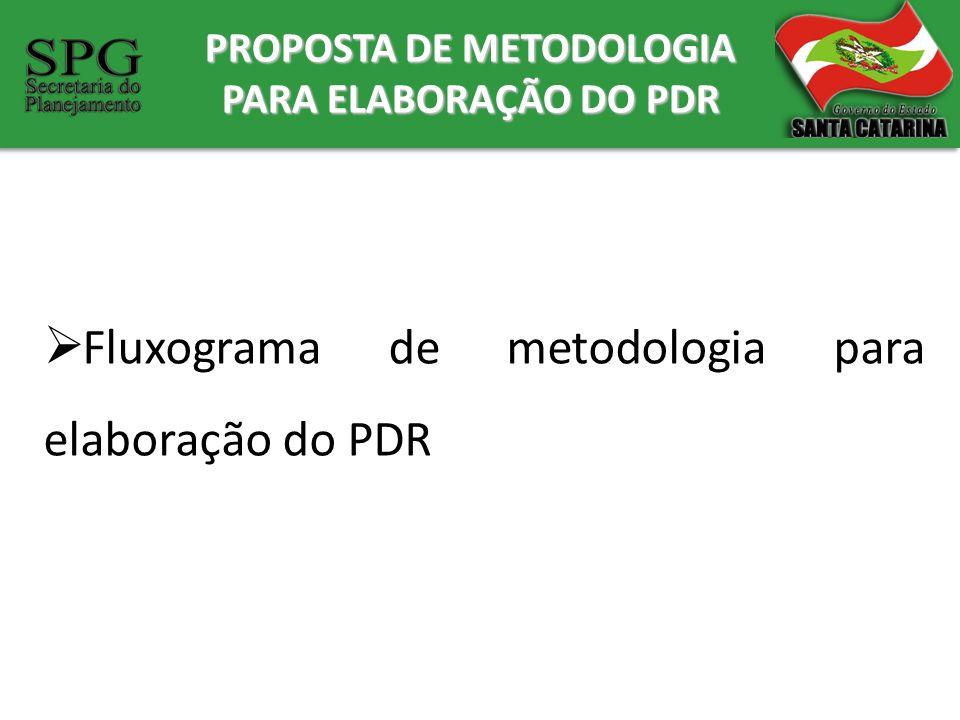 PROGRAMAS E AÇÕS DA DIRETORIA Formação do Grupo de Gestores Regionais/GGR - GGR- - GGR- 1